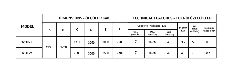 MACHINE D'EMBALLAGE AUTOMATIQUE DE GRAIN özellikleri