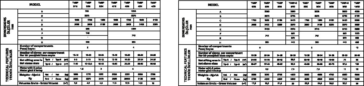 PLANSIFTER özellikleri